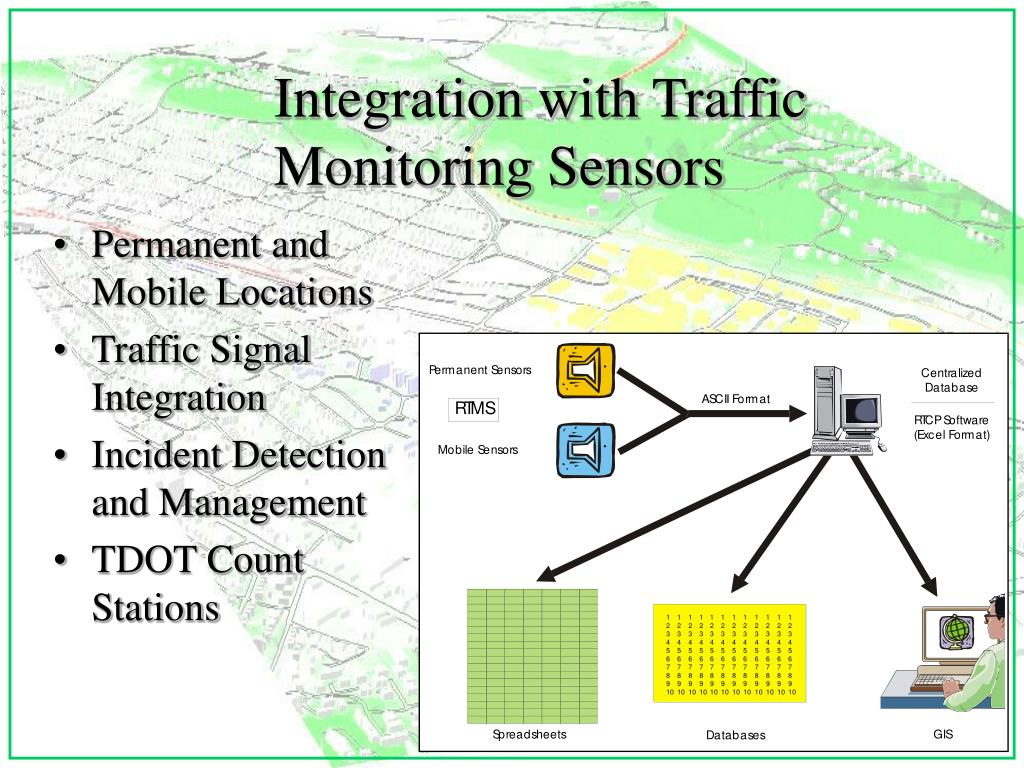 PPT - What are Intelligent Transportation Systems (ITS