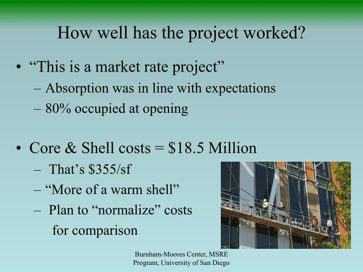 How well has the project worked?