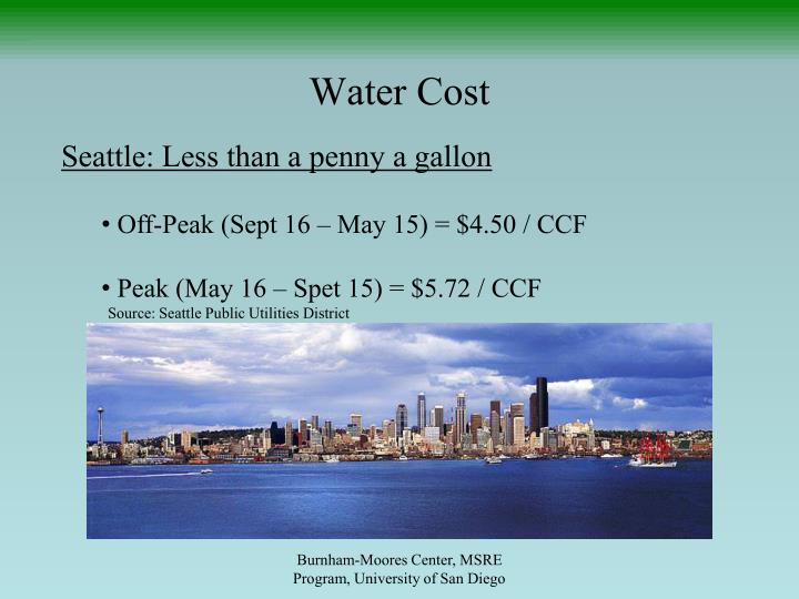 Water Cost