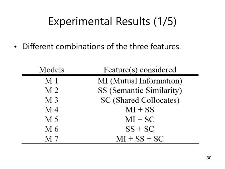 Experimental Results (1/5)