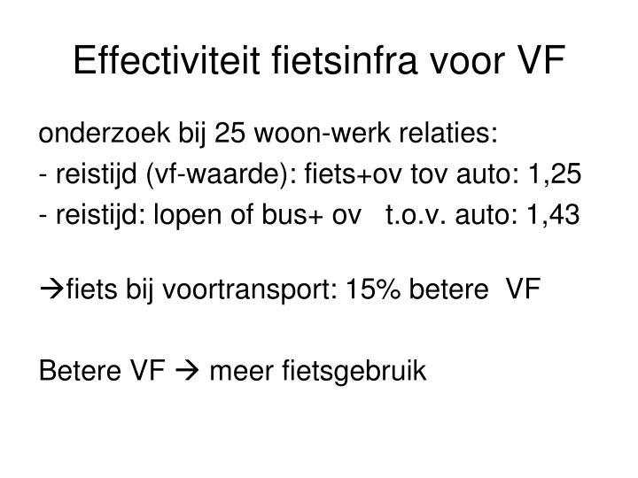Effectiviteit fietsinfra voor VF