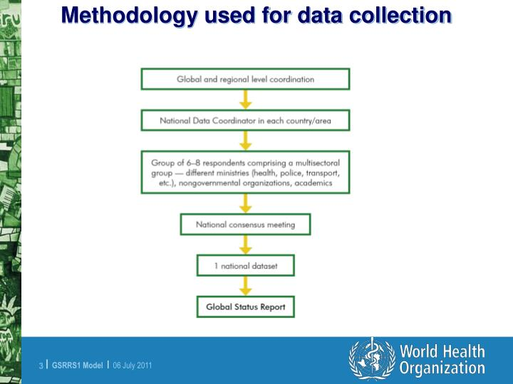Methodology used for data collection