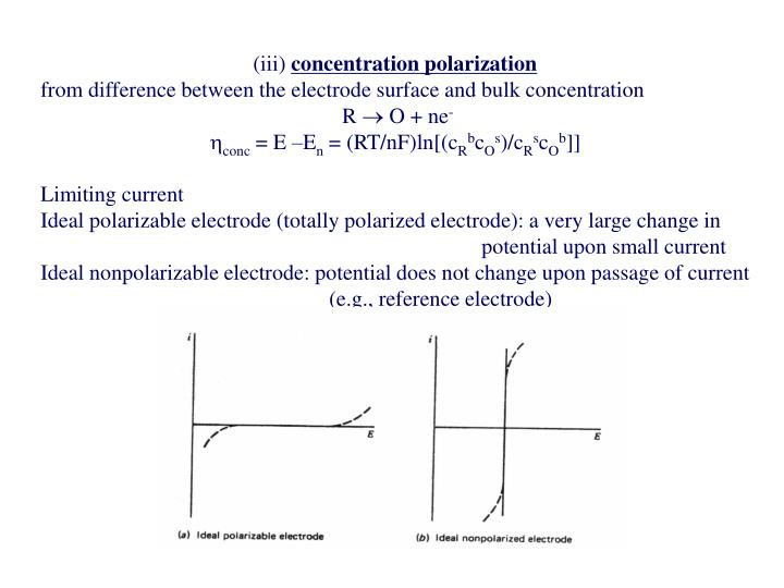 7237431b85d (iii) concentration polarization. from difference between the electrode ...