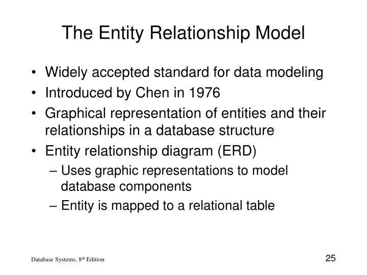 The Entity Relationship Model