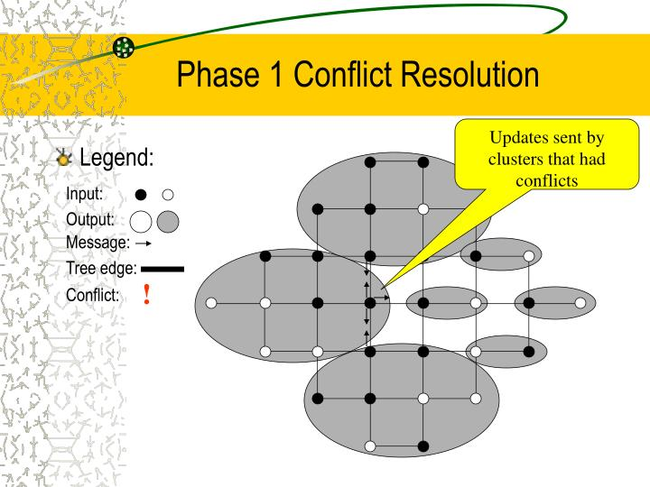 Phase 1 Conflict Resolution