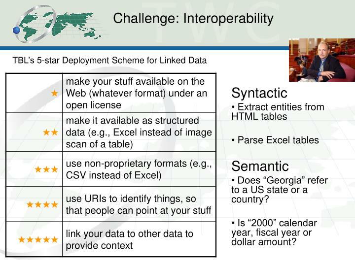 Challenge: Interoperability