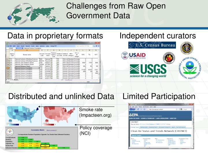 Challenges from Raw Open Government Data