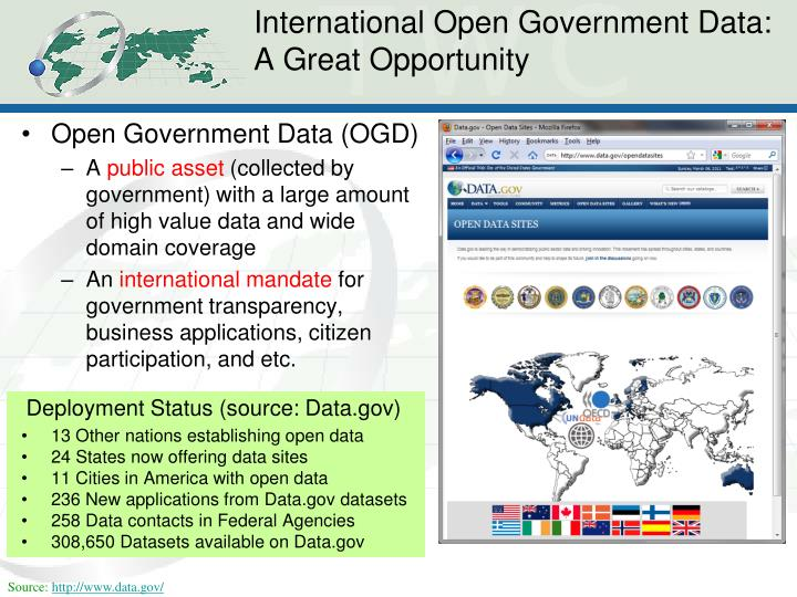 International Open Government Data:  A Great Opportunity