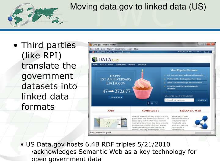Moving data.gov to linked data (US)
