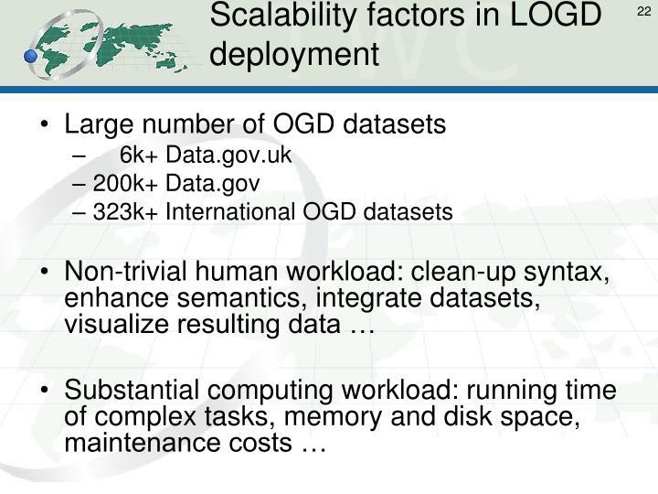 Scalability factors in LOGD deployment