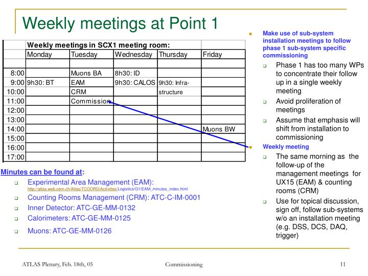 Weekly meetings at Point 1