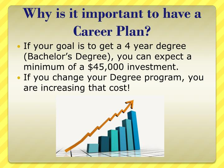 why is professional competence important to your future career goals But as a career success coach, i think they are important ideas for anyone interested in creating life and career success the go for it institute's seven keys to success bare a remarkable similarity to the ideas behind one of my four keys for career success commitment to taking personal responsibility for your life and career success.