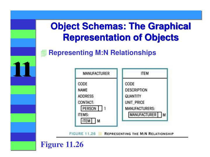 Object Schemas: The Graphical Representation of Objects