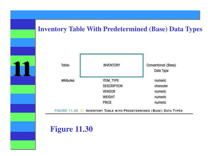 Inventory Table With Predetermined (Base) Data Types