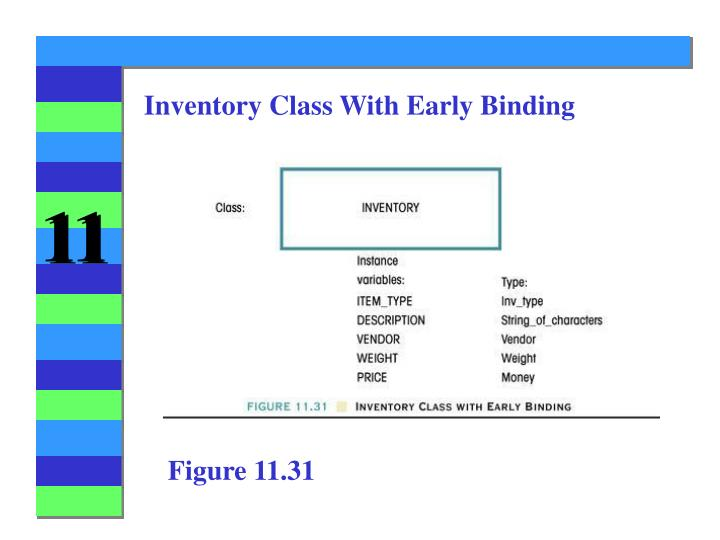 Inventory Class With Early Binding