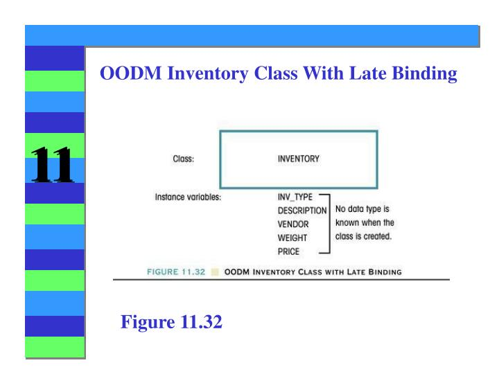 OODM Inventory Class With Late Binding