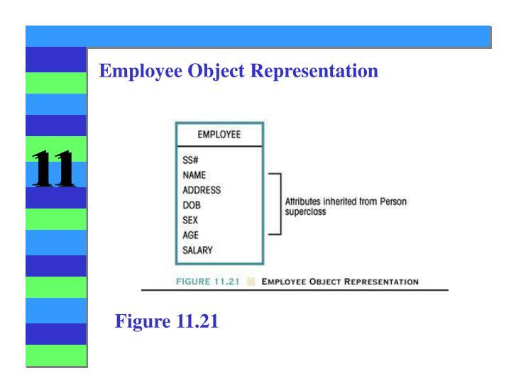 Employee Object Representation