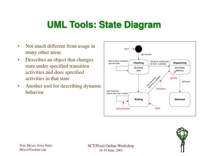 UML Tools: State Diagram