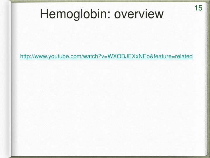 Hemoglobin: overview