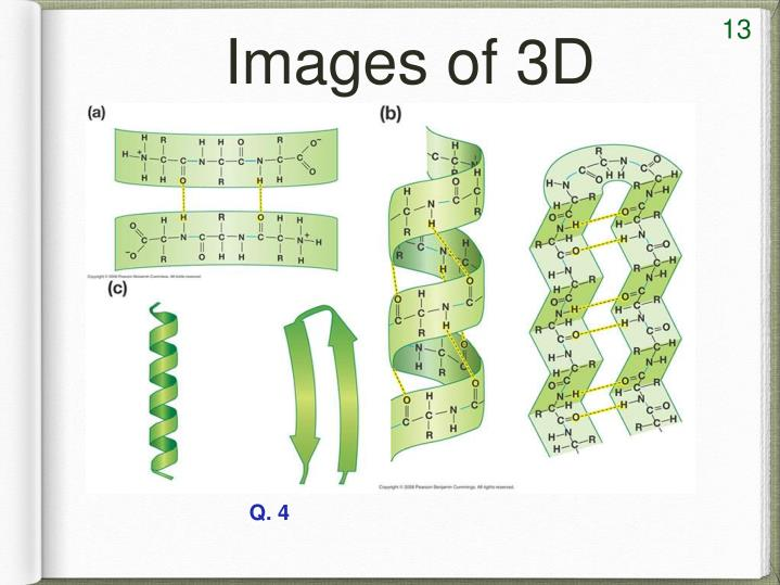 Images of 3D