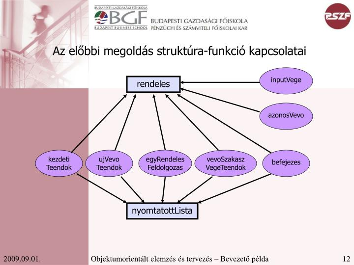 Az előbbi megoldás struktúra-funkció kapcsolatai