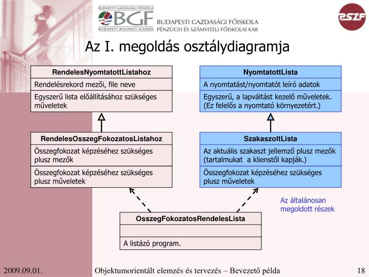 Az I. megoldás osztálydiagramja
