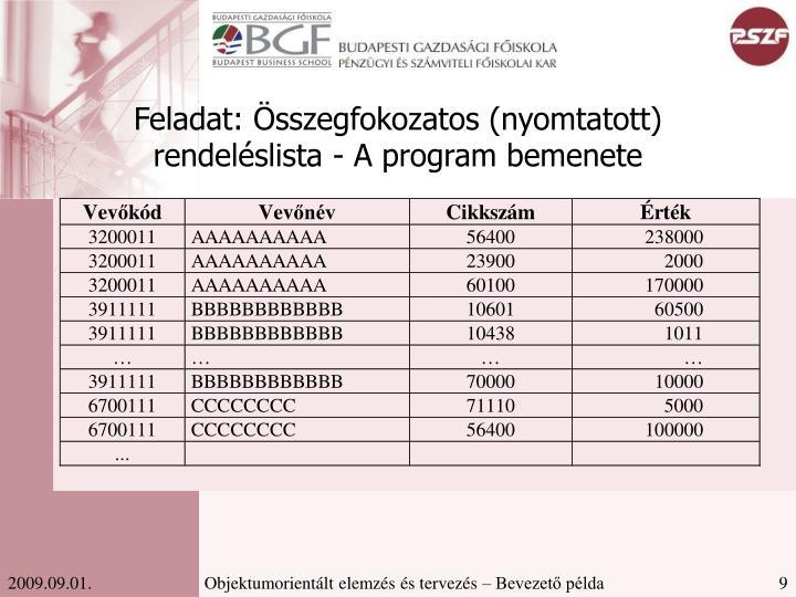 Feladat: Összegfokozatos (nyomtatott) rendeléslista - A program bemenete