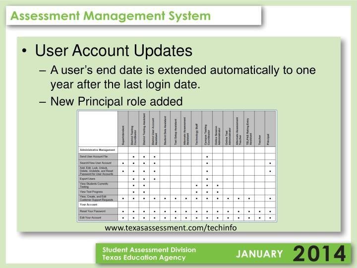 User Account Updates