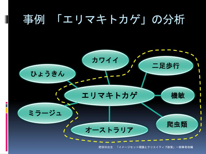 事例 「エリマキトカゲ」の分析