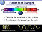 redshift of starlight