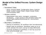model of the unified process system design ctd