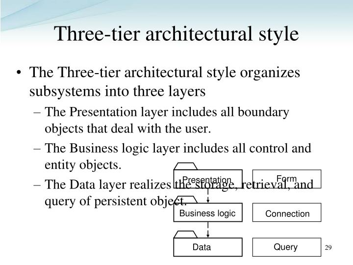 Three-tier architectural style