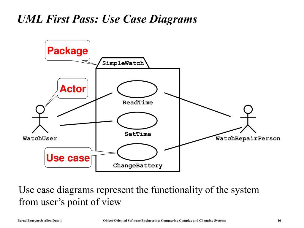 Uml use case diagram ppt dra online management flyer maker free ppt uml first pass use case diagrams powerpoint presentation uml first pass use case diagrams l toneelgroepblik Images