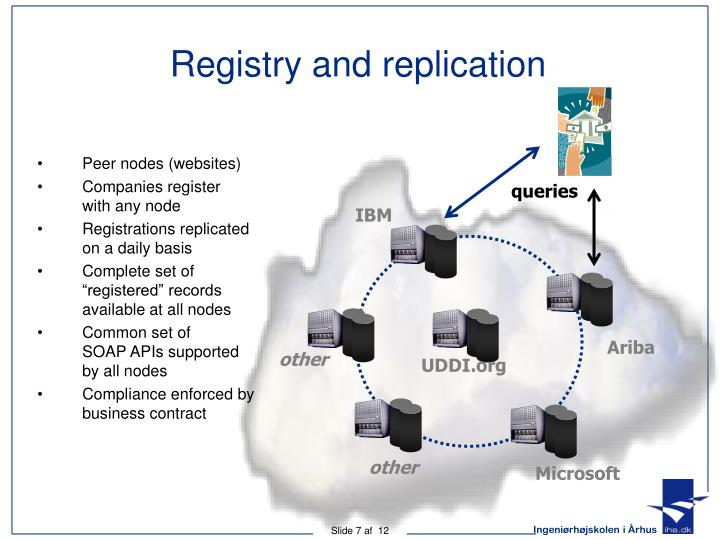 Registry and replication