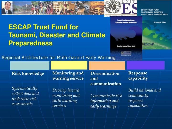 ESCAP Trust Fund for Tsunami, Disaster and Climate Preparedness