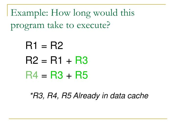 Example: How long would this program take to execute?