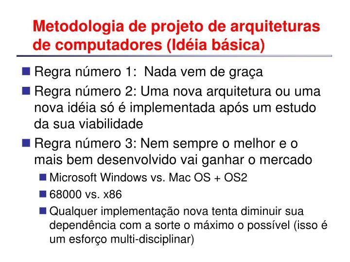 Metodologia de projeto de arquiteturas de computadores (Idéia básica)