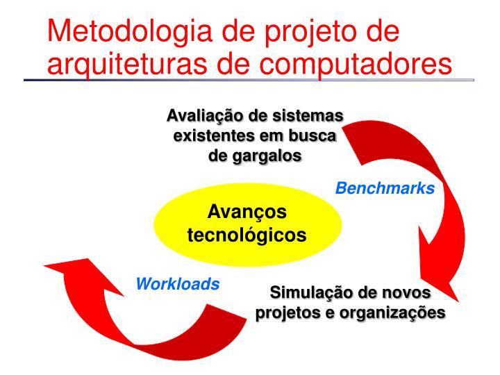 Metodologia de projeto de arquiteturas de computadores