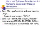 history of software development managing complexity through abstraction