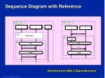 sequence diagram with reference
