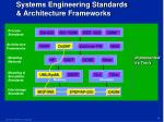 systems engineering standards architecture frameworks