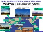 world wide ips observation network