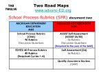 school process rubrics spr document two