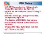 rbx status