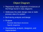 object diagram1