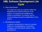 uml software development life cycle