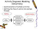 activity diagrams modeling concurrency