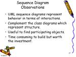 sequence diagram observations