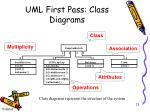 uml first pass class diagrams