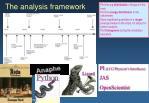 the analysis framework